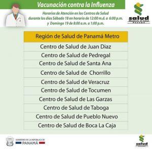 Centros de vacunación del MINSA